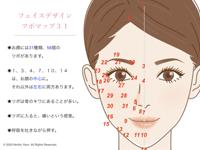 顔のたるみがなくなり小顔になる「フェイスデザインツボマップ」